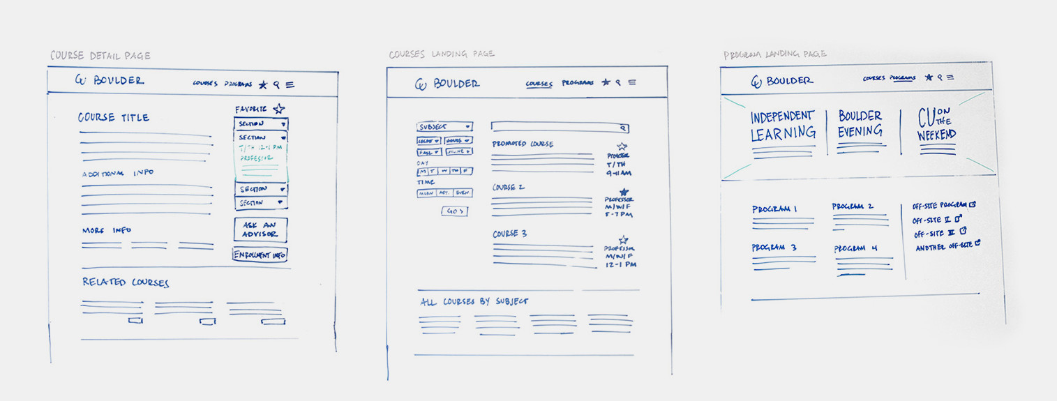 LaceyDesign-CUCE-Wireframes